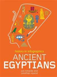 History in Infographics: Ancient Egyptians