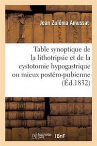 Table Synoptique de la Lithotripsie Et de la Cystotomie Hypogastrique Ou Mieux Postero-Pubienne