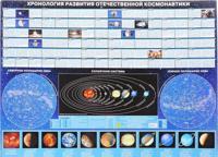 Khronologija razvitija otechestvennoj kosmonavtiki