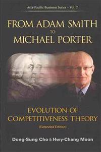 From Adam Smith To Michael Porter: Evolution Of Competitiveness Theory (Extended Edition)