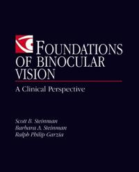 Foundations of Binocular Vision