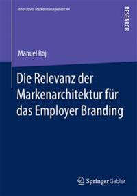 Die Relevanz Der Markenarchitektur F r Das Employer Branding