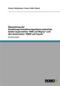 Uberprufung Der Einstellungs-Verhaltens-Hypothese Anhand Der Beiden Supermarkte Bim Und Migros Und Den Automarken BMW Und Toyota