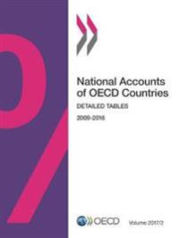 National Accounts of Oecd Countries
