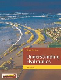 Understanding hydraulics