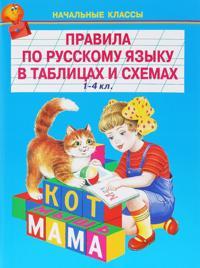 Pravila po russkomu jazyku v tablitsakh i skhemakh. 1-4 klassy