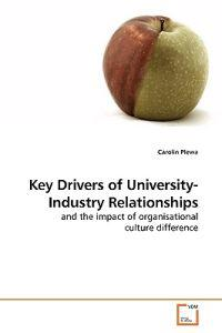 Key Drivers of University-Industry Relationships