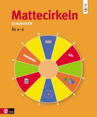 Mattecirkeln Lgr11 åk 4-6