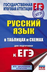 EGE. Russkij jazyk v tablitsakh i skhemakh dlja podgotovki k EGE