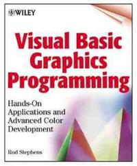 Visual Basic Graphics Programming W/Ws [With CDROM]