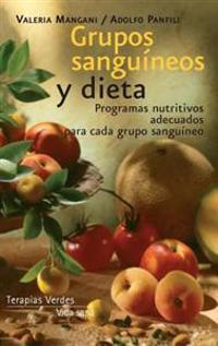 Grupos Sanguineos y Dieta = Blood Groups and Diets