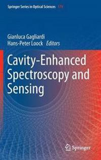 Cavity-enhanced Spectroscopy and Sensing