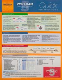 PMP Exam Quick Reference Guide
