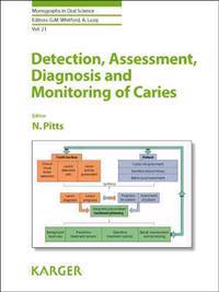 Detection, Assessment, Diagnosis, and Monitoring of Caries