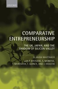 Comparative Entrepreneurship
