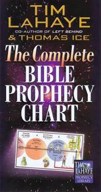 The Complete Bible Prophecy Chart