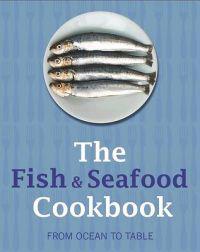 Wiro Cookbooks