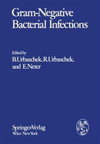 Gram-Negative Bacterial Infections and Mode of Endotoxin Actions