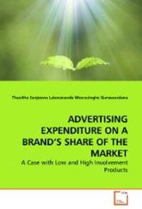 ADVERTISING EXPENDITURE ON A BRAND'S SHARE OF THE MARKET