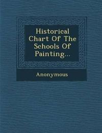 Historical Chart Of The Schools Of Painting...