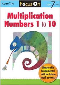 Multiplication Numbers 1 to 10