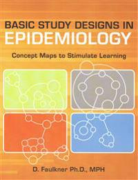 Basic Study Designs in Epidemiology: Concept Maps to Stimulate Learning
