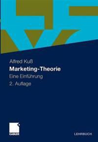 Marketing-theorie