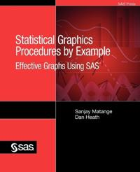 Statistical Graphics Procedures by Example