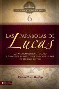 Las parabolas de Lucas