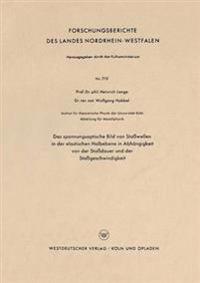 Das Spannungsoptische Bild Von Stosswellen in Der Elastischen Halbebene in Abhängigkeit Von Der Stossdauer Und Der Stossgeschwindigkeit