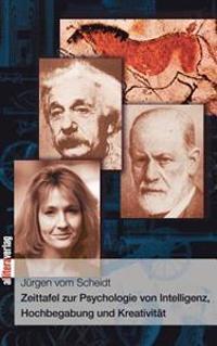 Zeittafel Zur Psychologie Von Intelligenz, Hochbegabung Und Kreativitat