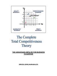 The Complete Total Competitiveness Theory