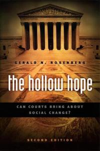 The Hollow Hope
