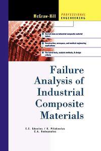 Failure Analysis of Industrial Composite Materials