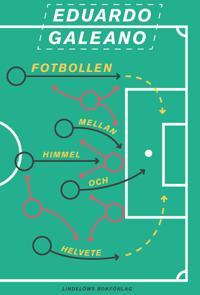 Fotbollen - vilken historia